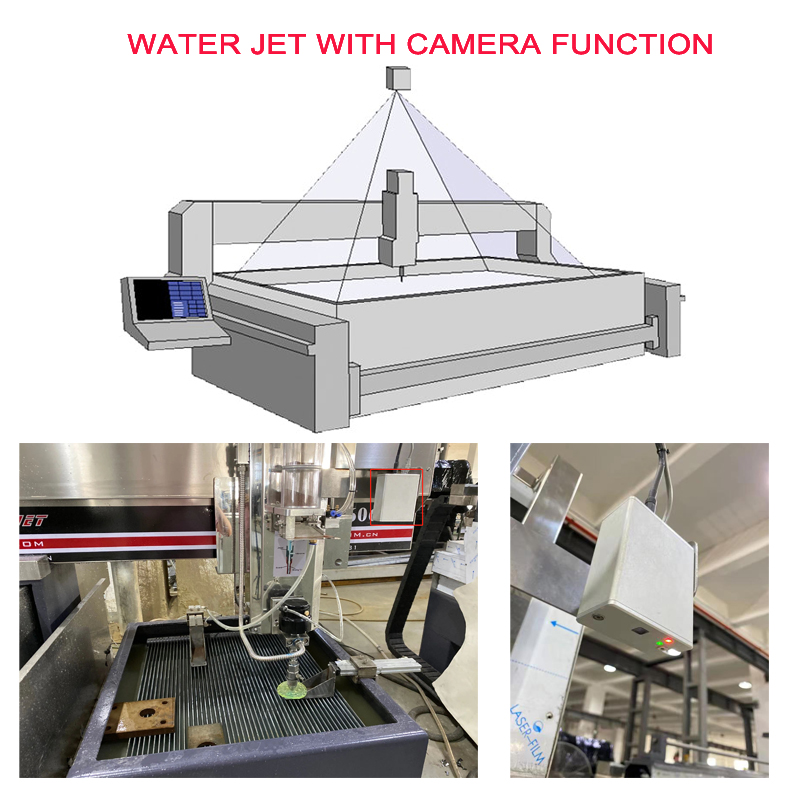 water jet with Camera